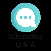Ichimoku Q&A session